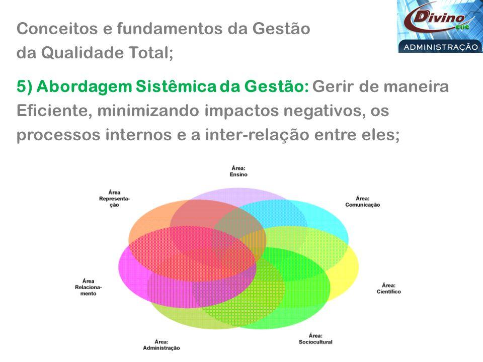 Conceitos e fundamentos da Gestão da Qualidade Total; 5) Abordagem Sistêmica da Gestão: Gerir de maneira Eficiente, minimizando impactos negativos, os processos internos e a inter-relação entre eles;
