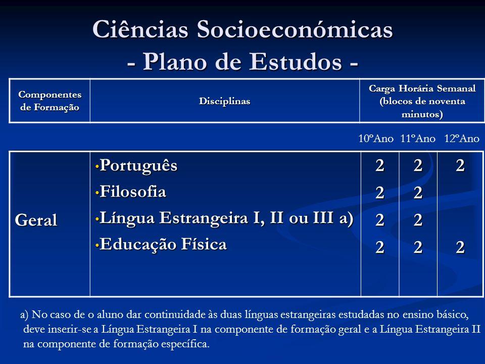 Ciências Socioeconómicas - Plano de Estudos - Componentes de Formação Disciplinas Carga Horária Semanal (blocos de noventa minutos) Geral Português Po