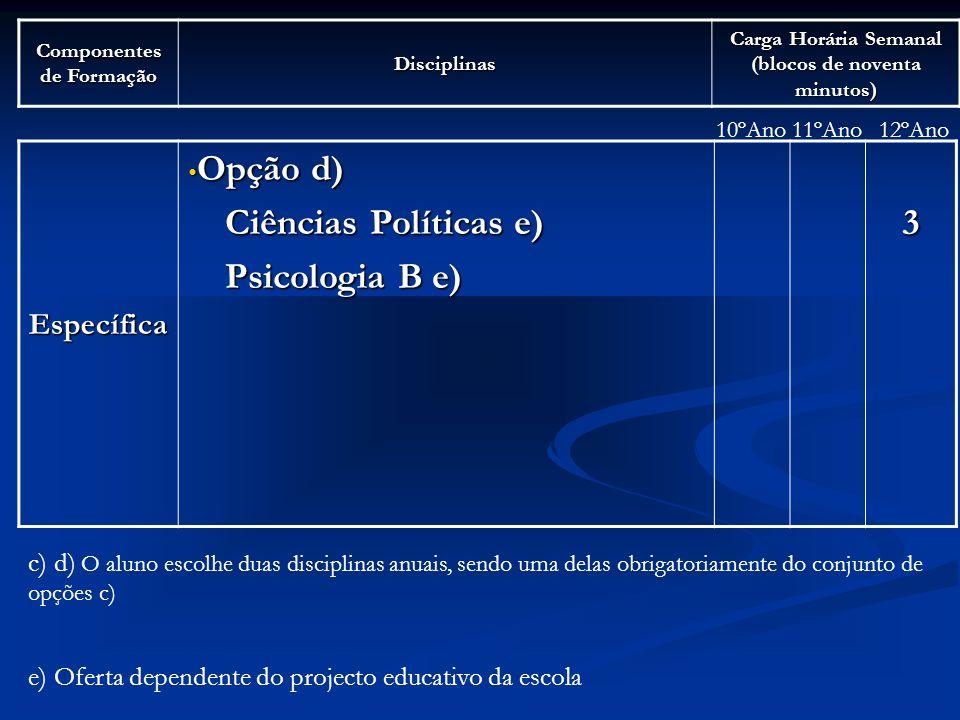 Componentes de Formação Disciplinas Carga Horária Semanal (blocos de noventa minutos) Específica Opção d) Opção d) Ciências Políticas e) Ciências Polí