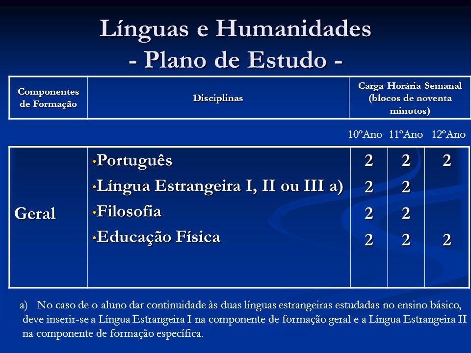 Línguas e Humanidades - Plano de Estudo - Componentes de Formação Disciplinas Carga Horária Semanal (blocos de noventa minutos) Geral Português Portug