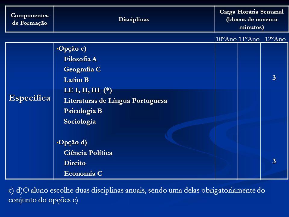 Componentes de Formação Disciplinas Carga Horária Semanal (blocos de noventa minutos) Específica Opção c) Opção c) Filosofia A Filosofia A Geografia C