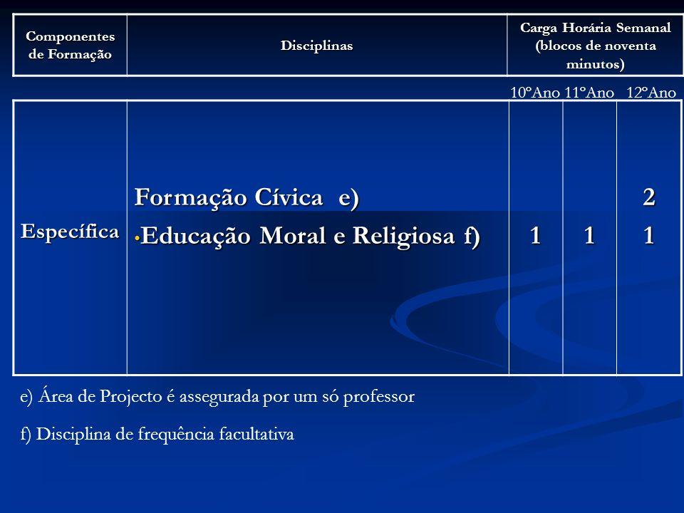 Componentes de Formação Disciplinas Carga Horária Semanal (blocos de noventa minutos) Específica Formação Cívica e) Educação Moral e Religiosa f) Educ