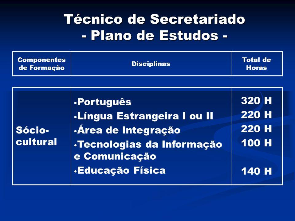 Técnico de Secretariado - Plano de Estudos - Componentes de Formação Disciplinas Total de Horas Sócio- cultural Português Língua Estrangeira I ou II Á