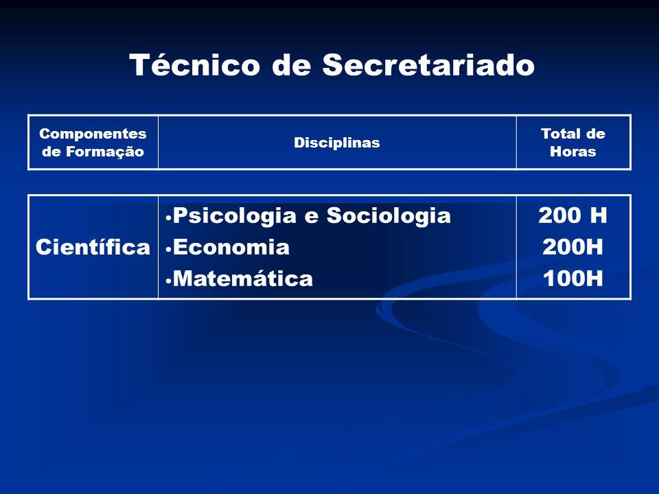 Componentes de Formação Disciplinas Total de Horas Científica Psicologia e Sociologia Economia Matemática 200 H 100H Técnico de Secretariado