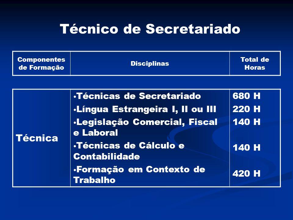 Componentes de Formação Disciplinas Total de Horas Técnica Técnicas de Secretariado Língua Estrangeira I, II ou III Legislação Comercial, Fiscal e Lab