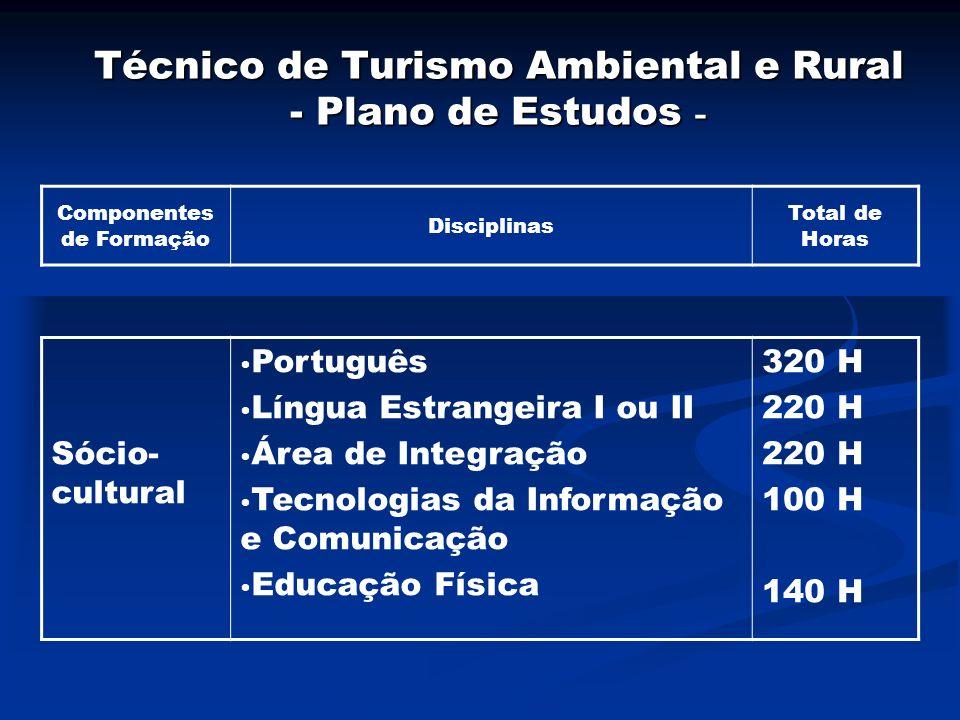 Técnico de Turismo Ambiental e Rural - Plano de Estudos - Componentes de Formação Disciplinas Total de Horas Sócio- cultural Português Língua Estrange