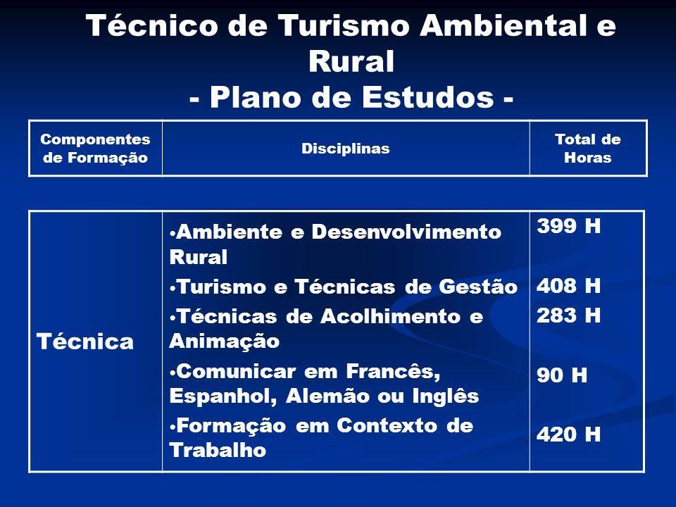 Componentes de Formação Disciplinas Total de Horas Técnica Ambiente e Desenvolvimento Rural Turismo e Técnicas de Gestão Técnicas de Acolhimento e Ani