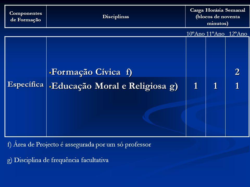 Componentes de Formação Disciplinas Carga Horária Semanal (blocos de noventa minutos) Específica Formação Cívica f) Formação Cívica f) Educação Moral