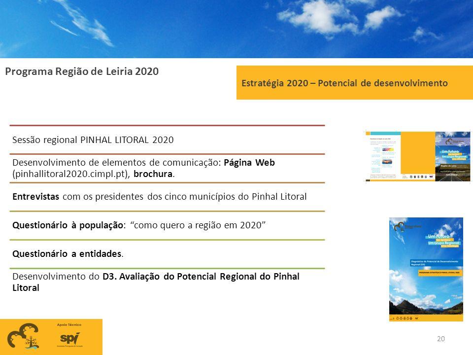 Programa Região de Leiria 2020 20 Estratégia 2020 – Potencial de desenvolvimento Sessão regional PINHAL LITORAL 2020 Desenvolvimento de elementos de c