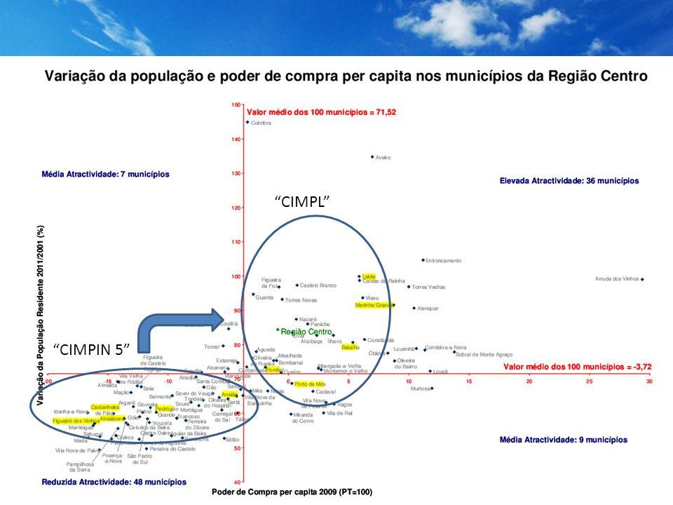 Programa Região de Leiria 2020 23 Estratégia 2020 – Trabalho desenvolvido Fonte: Crer2020 - CCDRCENTRO CIMPL CIMPIN 5