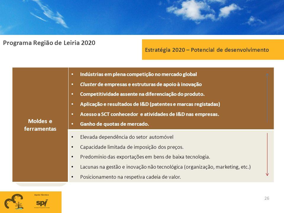 Programa Região de Leiria 2020 26 Estratégia 2020 – Potencial de desenvolvimento Moldes e ferramentas Indústrias em plena competição no mercado global