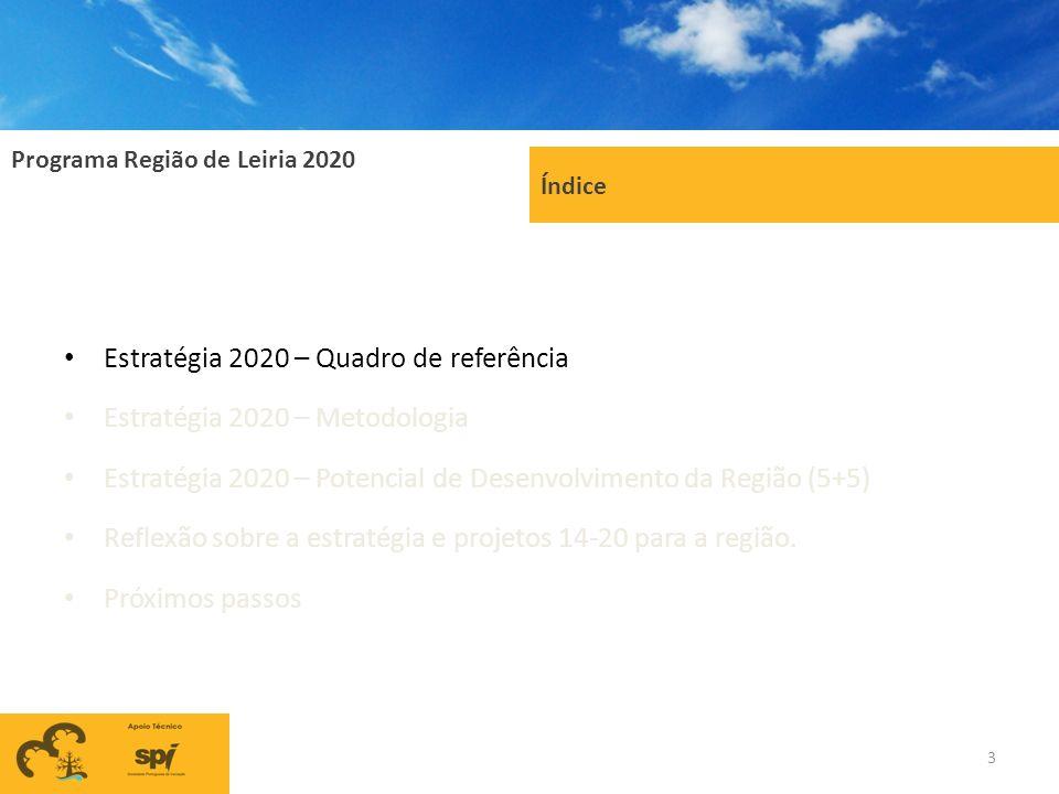 Programa Região de Leiria 2020 Estratégia 2020 – Quadro de referência Estratégia 2020 – Metodologia Estratégia 2020 – Potencial de Desenvolvimento da