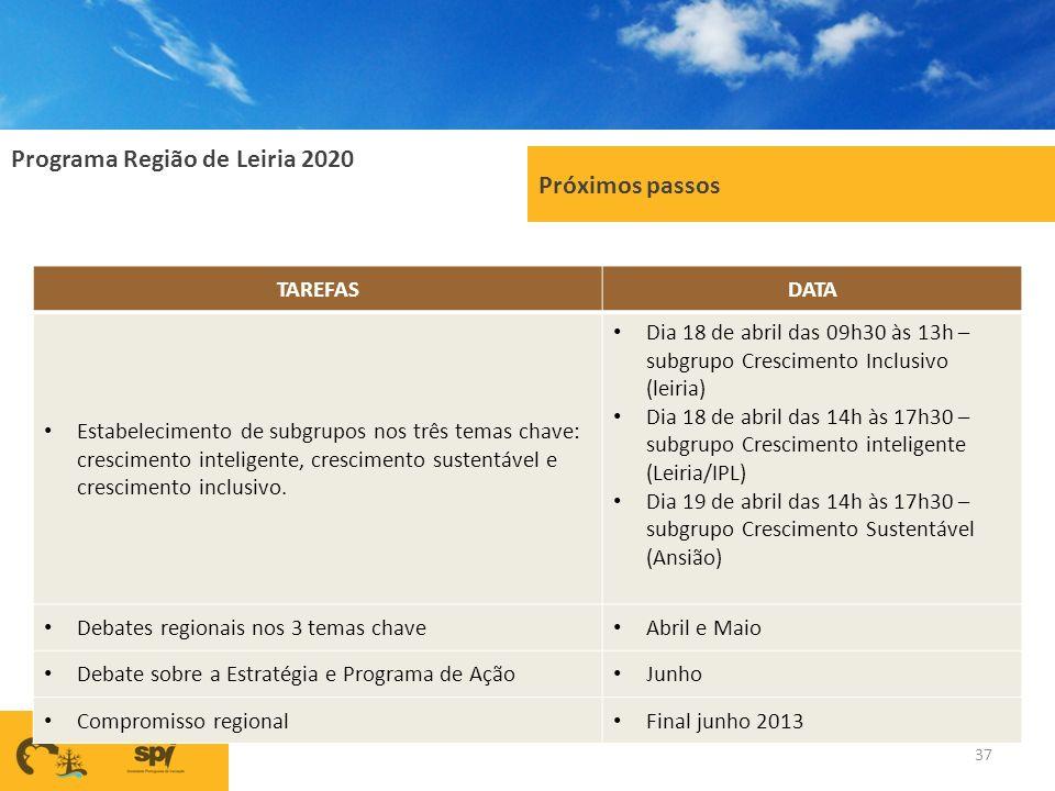 Programa Região de Leiria 2020 37 Próximos passos TAREFASDATA Estabelecimento de subgrupos nos três temas chave: crescimento inteligente, crescimento