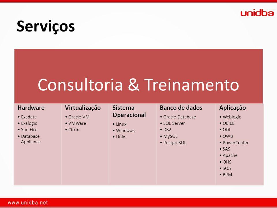 Serviços Consultoria & Treinamento Hardware Exadata Exalogic Sun Fire Database Appliance Virtualização Oracle VM VMWare Citrix Sistema Operacional Lin