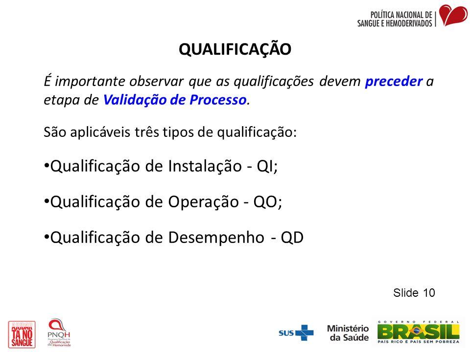 QUALIFICAÇÃO É importante observar que as qualificações devem preceder a etapa de Validação de Processo. São aplicáveis três tipos de qualificação: Qu