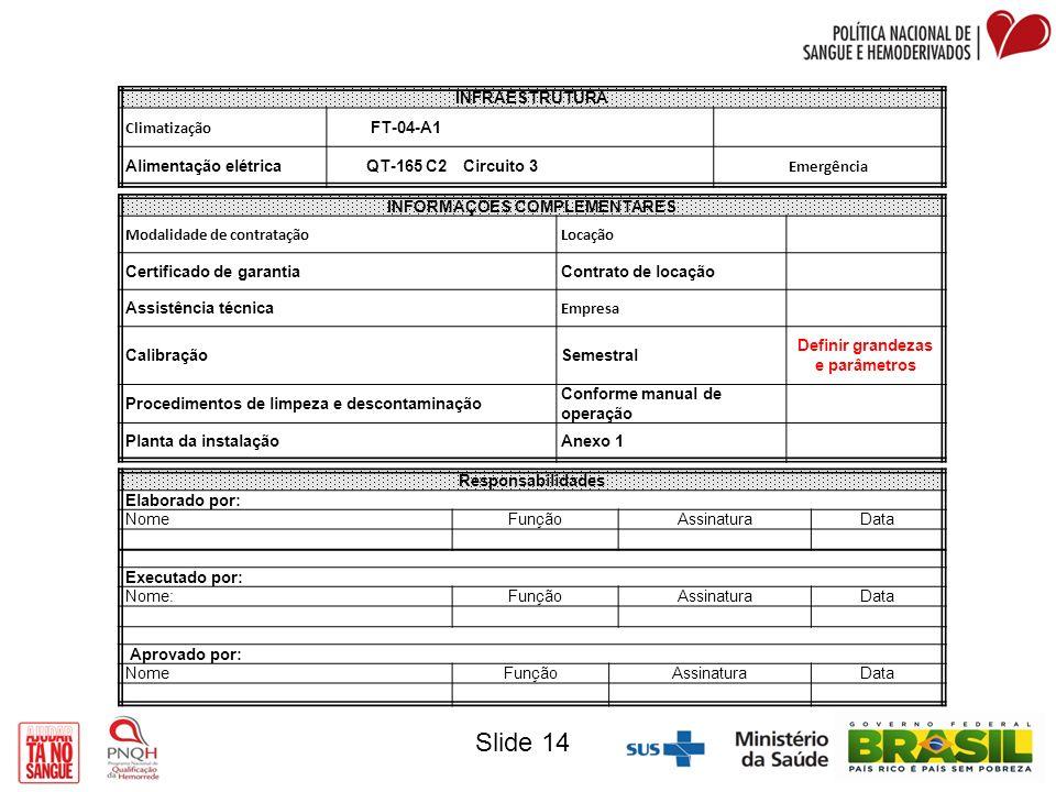 INFRAESTRUTURA Climatização FT-04-A1 Alimentação elétrica QT-165 C2 Circuito 3 Emergência INFORMAÇÕES COMPLEMENTARES Modalidade de contrataçãoLocação