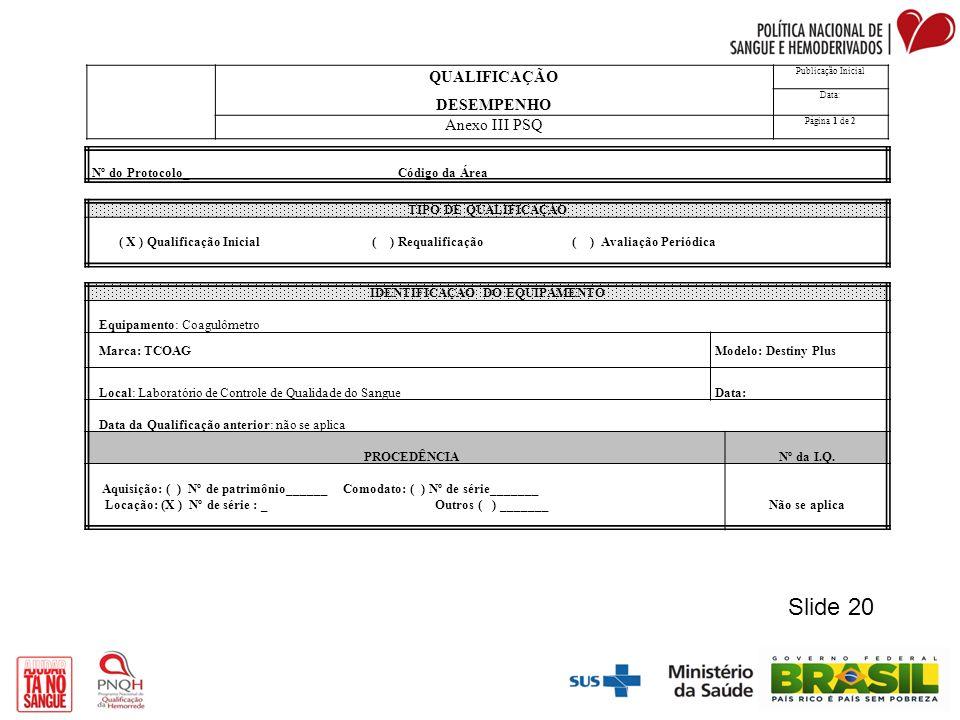 QUALIFICAÇÃO DESEMPENHO Publicação Inicial Data: Anexo III PSQ Página 1 de 2 Nº do Protocolo_ Código da Área TIPO DE QUALIFICAÇÃO ( X ) Qualificação I