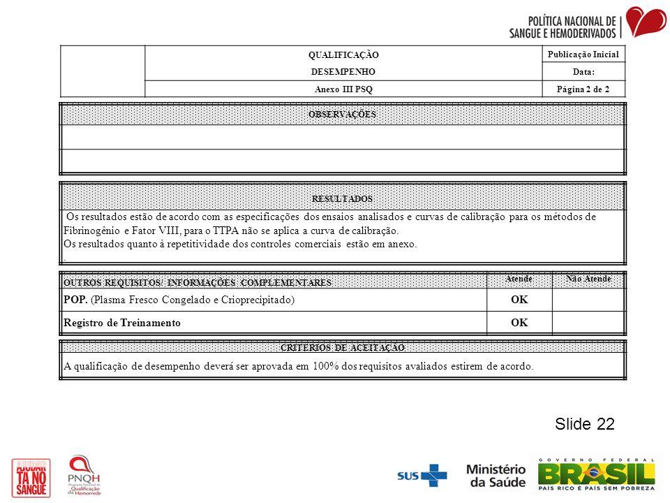 QUALIFICAÇÃO DESEMPENHO Publicação Inicial Data: Anexo III PSQPágina 2 de 2 OBSERVAÇÕES RESULTADOS Os resultados estão de acordo com as especificações