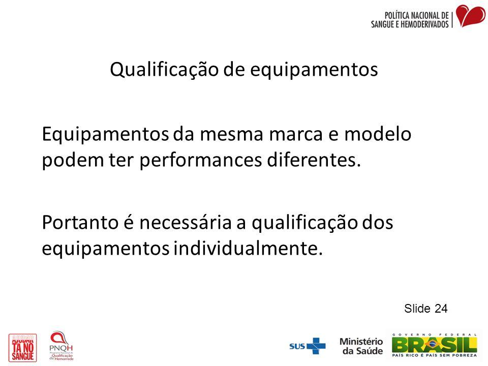 Qualificação de equipamentos Equipamentos da mesma marca e modelo podem ter performances diferentes. Portanto é necessária a qualificação dos equipame