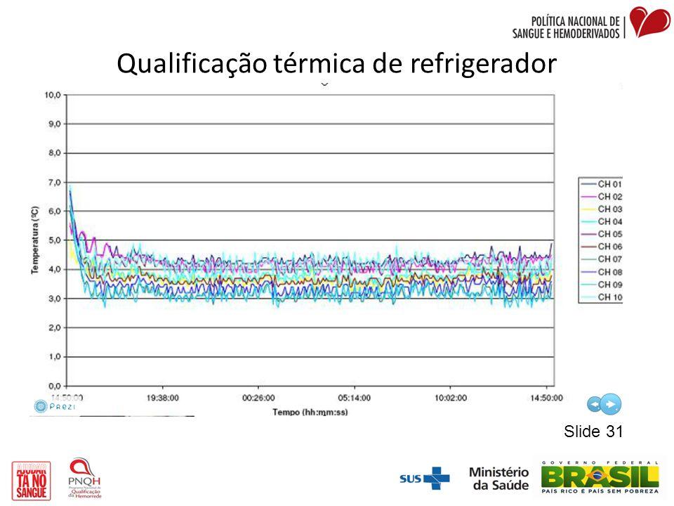 Qualificação térmica de refrigerador Slide 31