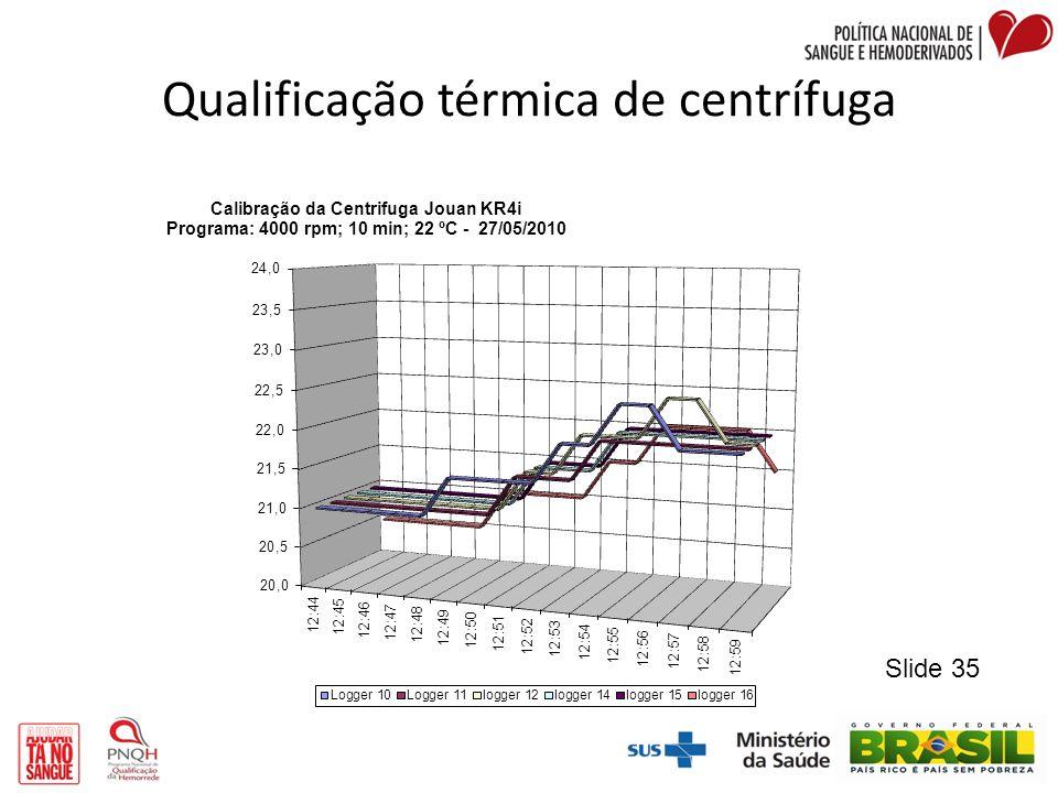Qualificação térmica de centrífuga Slide 35