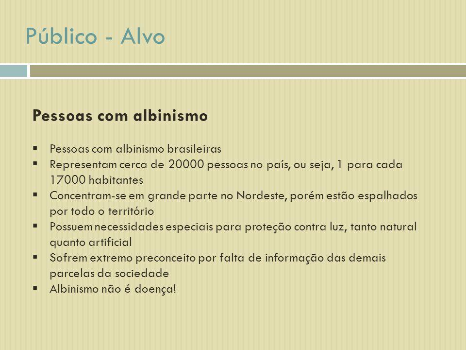 Pessoas com albinismo Pessoas com albinismo brasileiras Representam cerca de 20000 pessoas no país, ou seja, 1 para cada 17000 habitantes Concentram-se em grande parte no Nordeste, porém estão espalhados por todo o território Possuem necessidades especiais para proteção contra luz, tanto natural quanto artificial Sofrem extremo preconceito por falta de informação das demais parcelas da sociedade Albinismo não é doença!