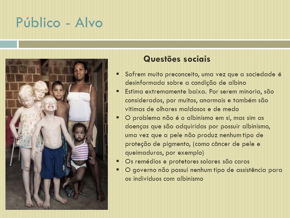 Questões sociais Público - Alvo Sofrem muito preconceito, uma vez que a sociedade é desinformada sobre a condição de albino Estima extremamente baixa.