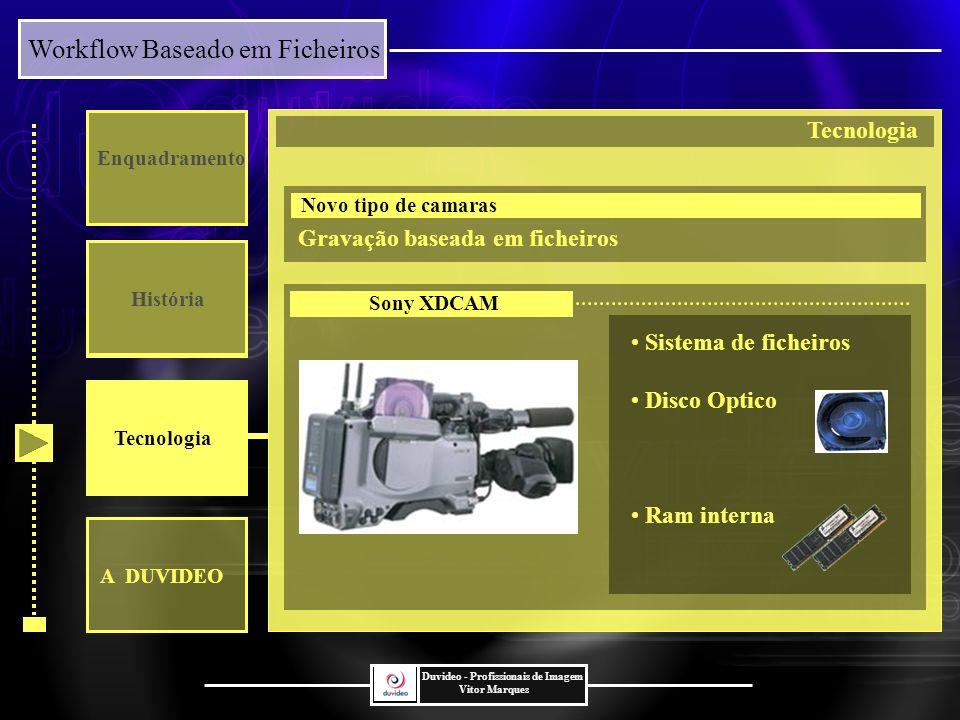 Workflow Baseado em Ficheiros Duvideo - Profissionais de Imagem Vitor Marques Tecnologia Enquadramento História Tecnologia Novo tipo de camaras Gravação baseada em ficheiros Sony XDCAM Sistema de ficheiros Disco Optico Ram interna A DUVIDEO