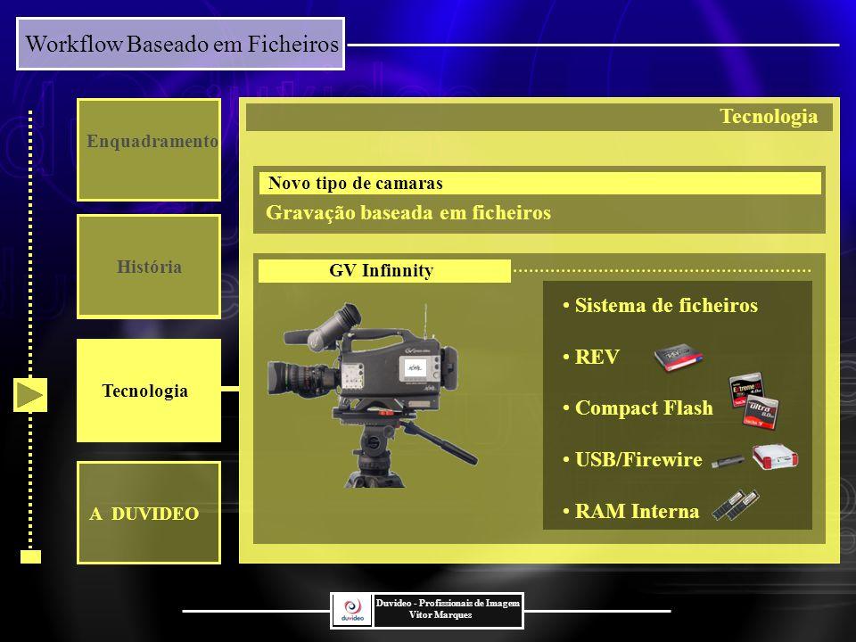 Workflow Baseado em Ficheiros Duvideo - Profissionais de Imagem Vitor Marques Tecnologia Enquadramento História Tecnologia Novo tipo de camaras Gravação baseada em ficheiros GV Infinnity Sistema de ficheiros REV Compact Flash USB/Firewire RAM Interna A DUVIDEO