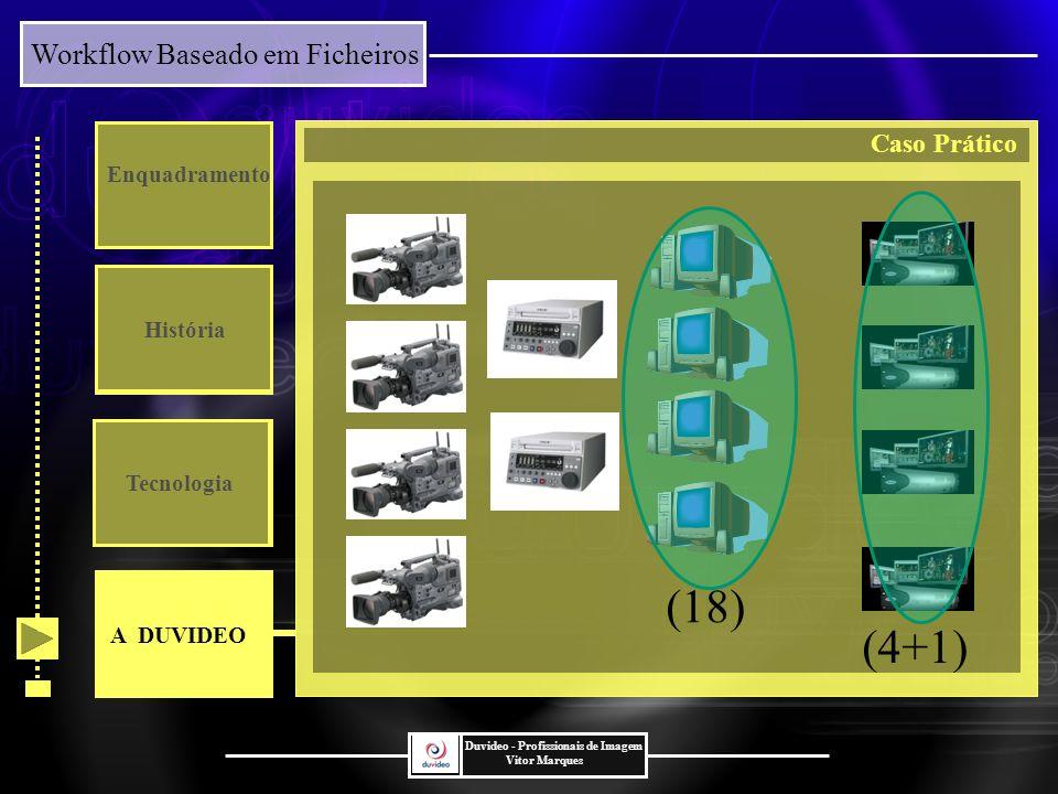 Workflow Baseado em Ficheiros Duvideo - Profissionais de Imagem Vitor Marques Enquadramento História Tecnologia (18) A DUVIDEO Caso Prático (4+1)