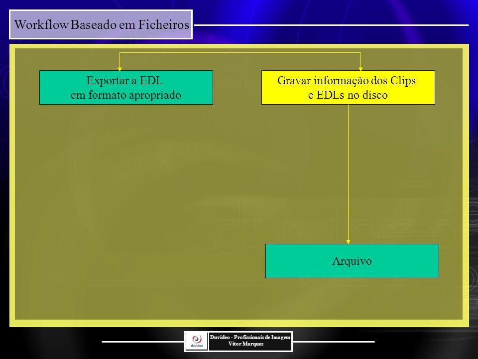 Workflow Baseado em Ficheiros Duvideo - Profissionais de Imagem Vitor Marques Gravar informação dos Clips e EDLs no disco Exportar a EDL em formato apropriado Arquivo