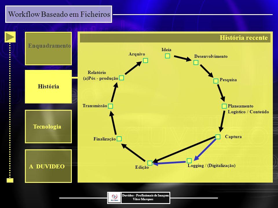 Workflow Baseado em Ficheiros Duvideo - Profissionais de Imagem Vitor Marques Tecnologia Enquadramento História Tecnologia Novo Standard Mundial Norma MXF MXF O MXF é um formato de ficheiros aberto, vocacionado para o intercambio de material audiovisual com dados e metadados associados.