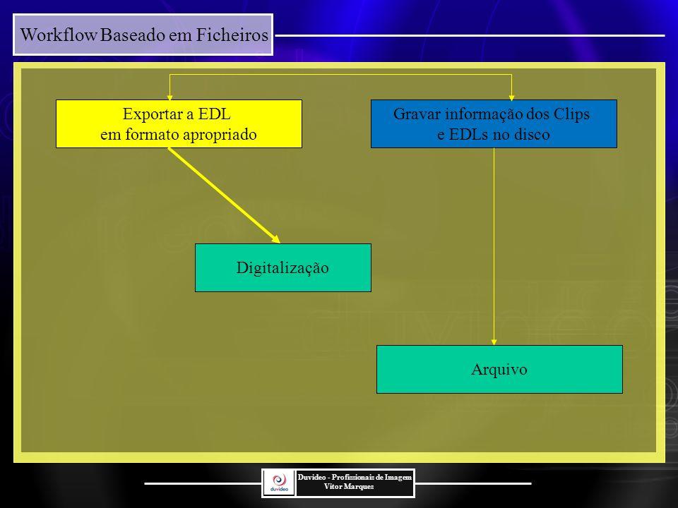 Workflow Baseado em Ficheiros Duvideo - Profissionais de Imagem Vitor Marques Gravar informação dos Clips e EDLs no disco Exportar a EDL em formato apropriado Arquivo Digitalização