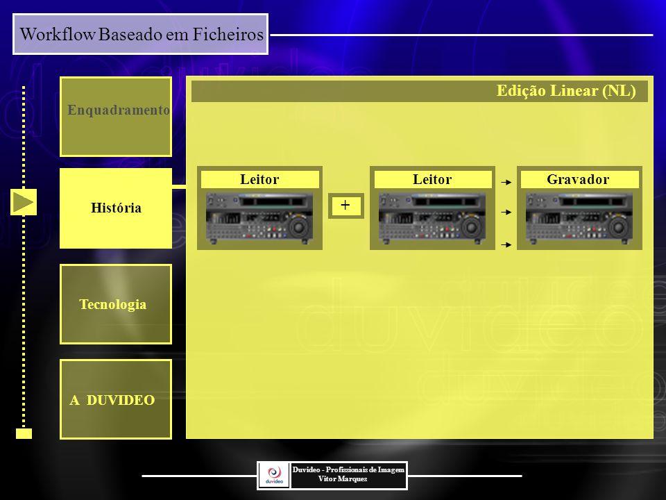 Workflow Baseado em Ficheiros Duvideo - Profissionais de Imagem Vitor Marques Tecnologia Enquadramento História Tecnologia Novo Standard Mundial Norma MXF MXF A utilização da norma resulta numa optimização dos Workflows e aumento de eficácia de trabalho.