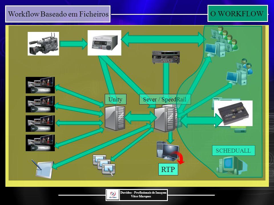 Workflow Baseado em Ficheiros Duvideo - Profissionais de Imagem Vitor Marques O WORKFLOW RTP Unity SCHEDUALLSever / SpeedRail