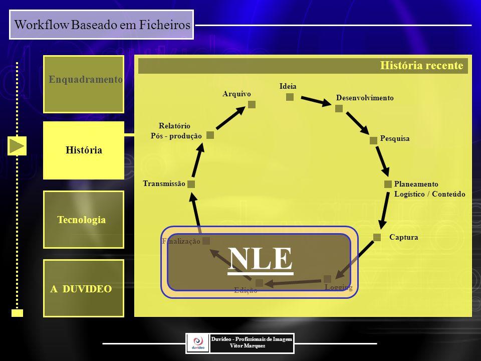 Workflow Baseado em Ficheiros Duvideo - Profissionais de Imagem Vitor Marques Caso Prático Enquadramento História Tecnologia A DUVIDEO