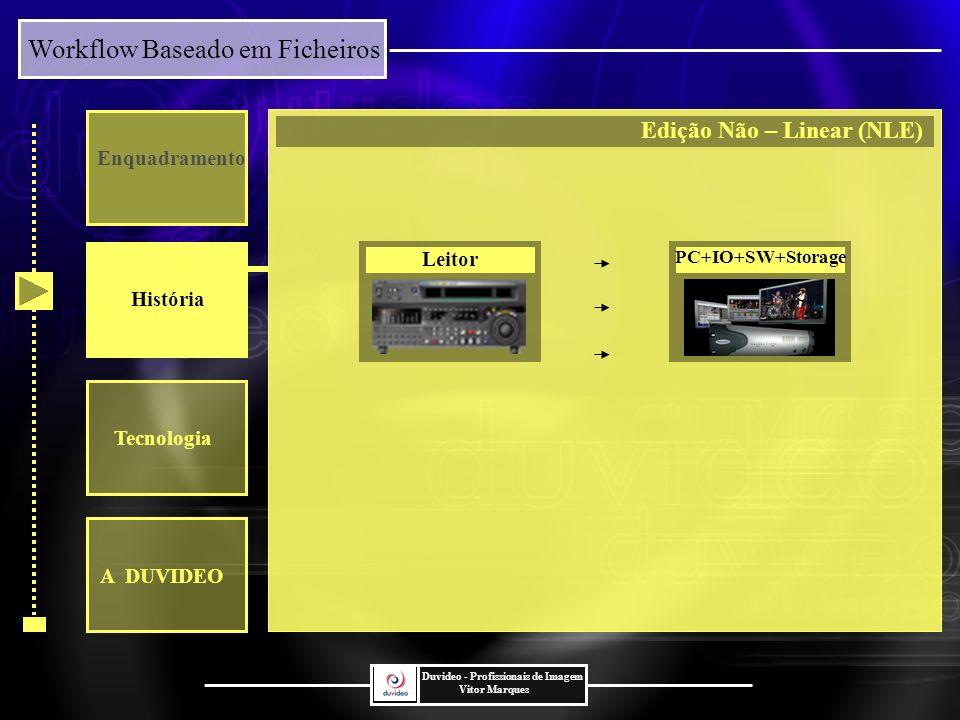 Workflow Baseado em Ficheiros Duvideo - Profissionais de Imagem Vitor Marques Edição Não – Linear (NLE) Enquadramento História Tecnologia PC+IO+SW+Storage Leitor A DUVIDEO