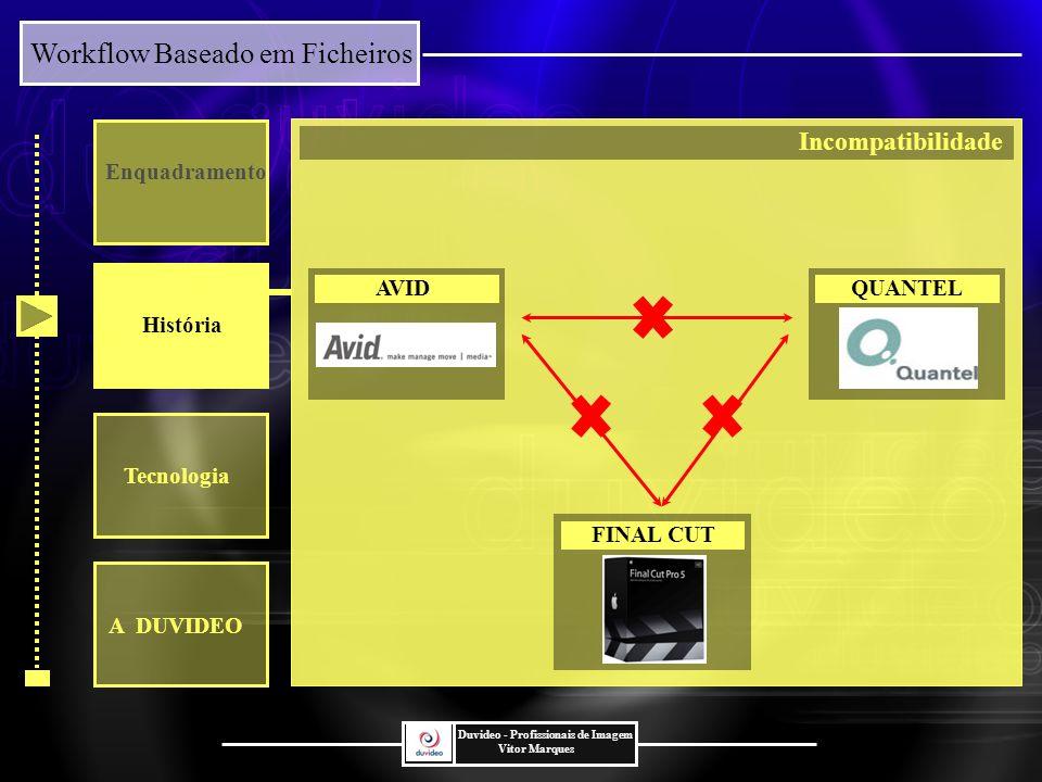 Workflow Baseado em Ficheiros Duvideo - Profissionais de Imagem Vitor Marques Incompatibilidade Enquadramento História Tecnologia FINAL CUT QUANTELAVID A DUVIDEO