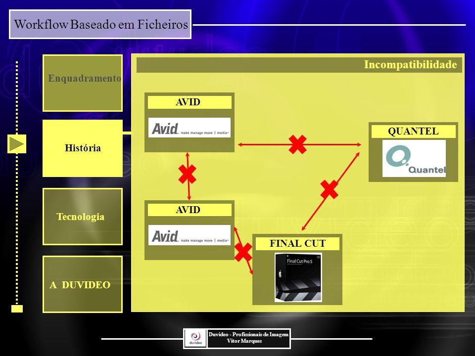 Workflow Baseado em Ficheiros Duvideo - Profissionais de Imagem Vitor Marques Enquadramento História Tecnologia AMEAÇAS OBRIGADO .