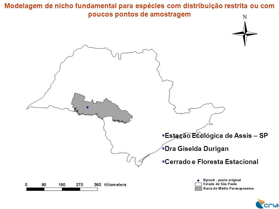 Modelagem de nicho fundamental para espécies com distribuição restrita ou com poucos pontos de amostragem Estação Ecológica de Assis – SP Dra Giselda Durigan Cerrado e Floresta Estacional