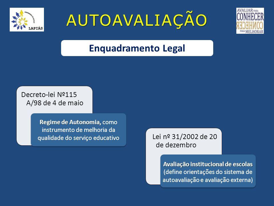 Enquadramento Legal Decreto-lei Nº115 A/98 de 4 de maio Regime de Autonomia, Regime de Autonomia, como instrumento de melhoria da qualidade do serviço