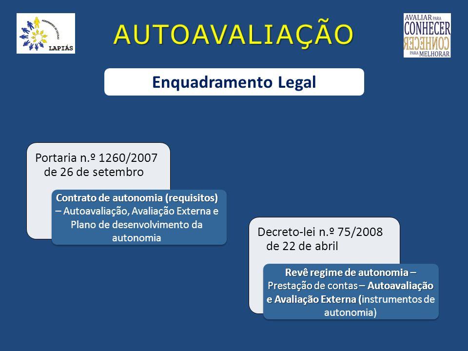 Decreto-lei n.º 137/2012 de 2 de julho Alteração ao DL n.º 75/2008 Alteração ao DL n.º 75/2008 - reforça a valorização de uma cultura de autoavaliação e de avaliação externa Portaria n.º 265/2012 de 30 de agosto Contrato de autonomia Contrato de autonomia - adoção de dispositivos e práticas de autoavaliação adequadas e consequentes (requisitos) Enquadramento Legal