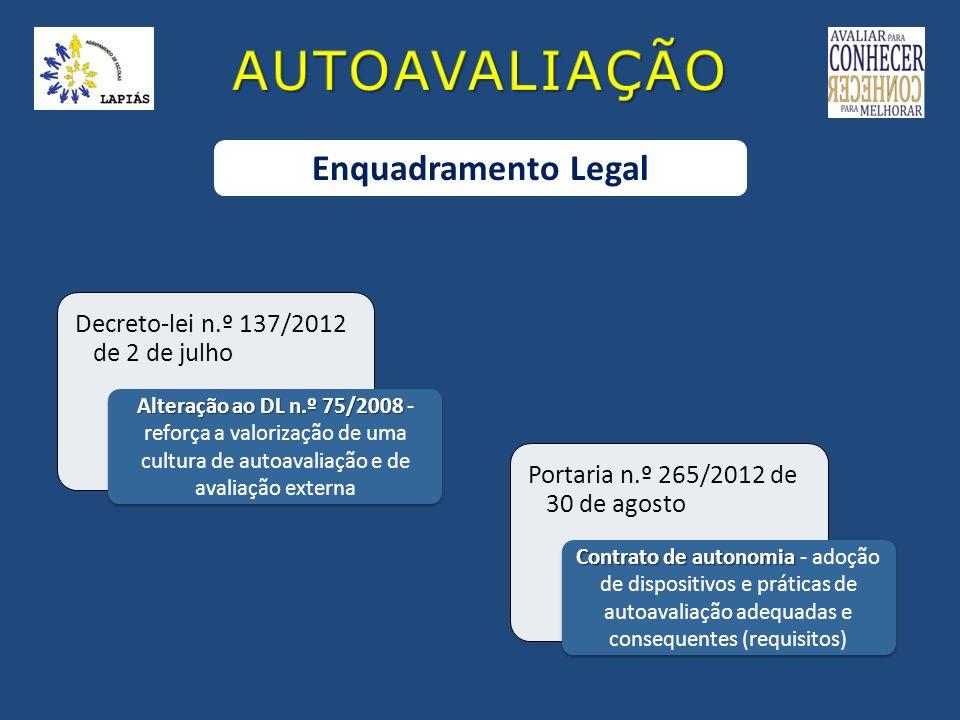 Decreto-lei n.º 137/2012 de 2 de julho Alteração ao DL n.º 75/2008 Alteração ao DL n.º 75/2008 - reforça a valorização de uma cultura de autoavaliação
