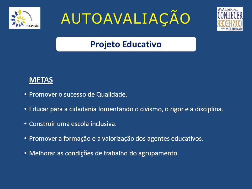 Projeto Educativo METAS Promover o sucesso de Qualidade. Educar para a cidadania fomentando o civismo, o rigor e a disciplina. Construir uma escola in