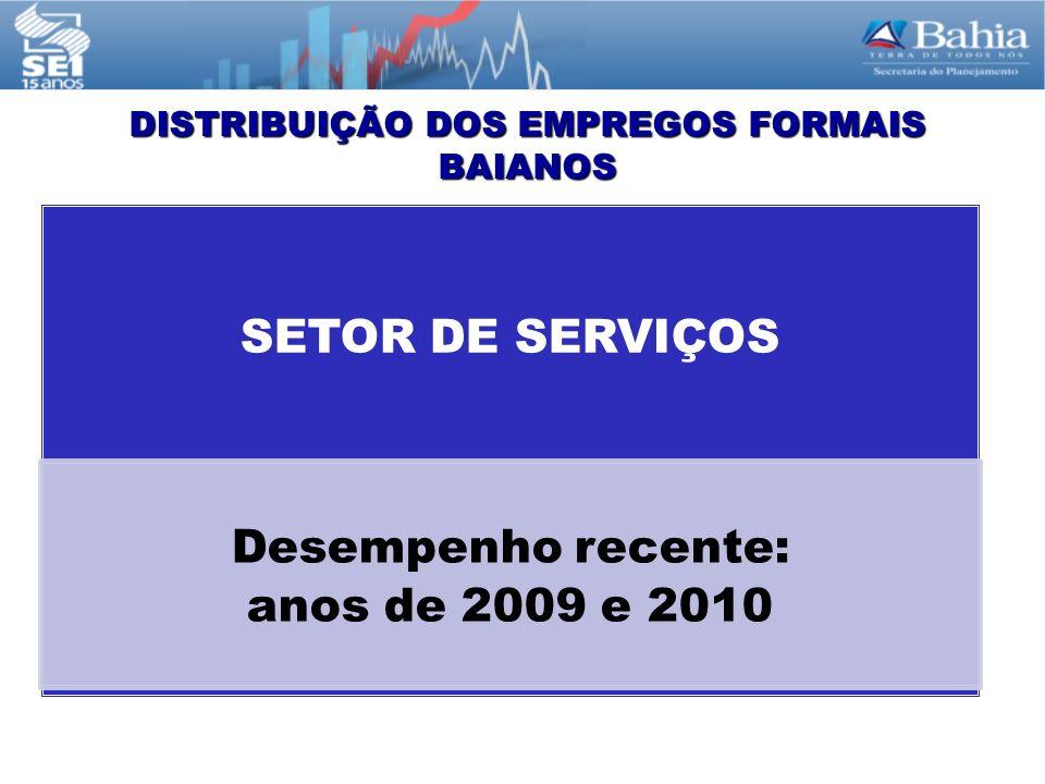 DISTRIBUIÇÃO DOS EMPREGOS FORMAIS BAIANOS SETOR DE SERVIÇOS Desempenho recente: anos de 2009 e 2010