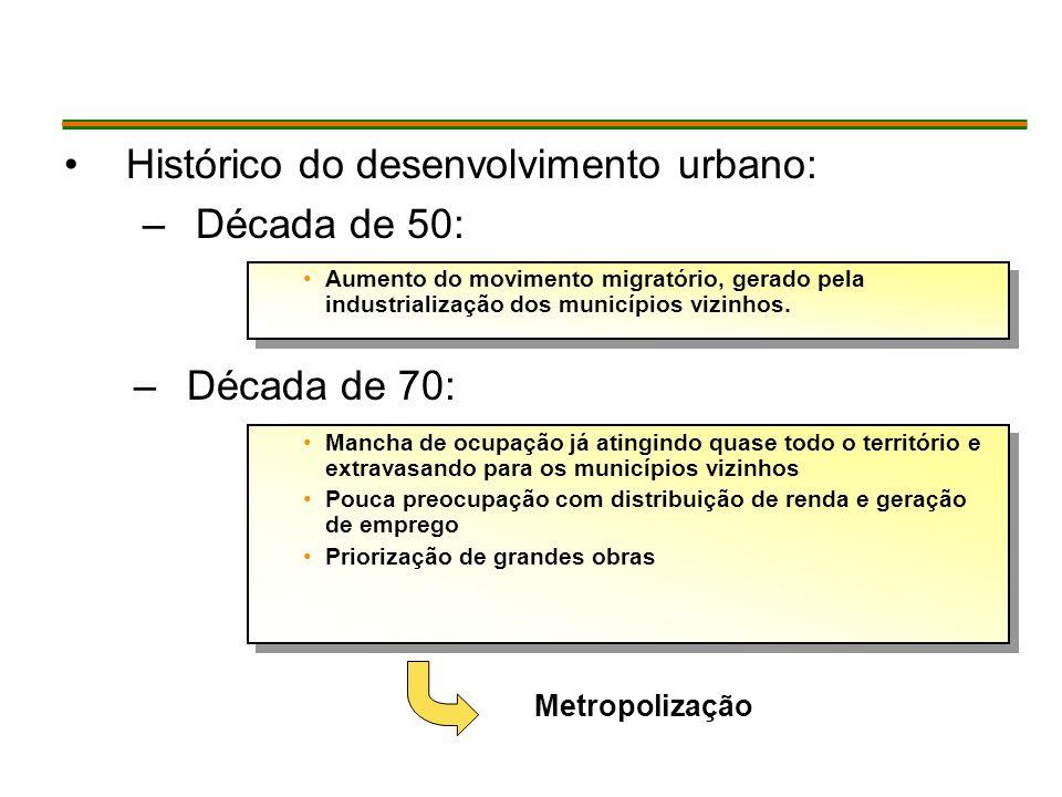 Histórico do desenvolvimento urbano: –Década de 50: Aumento do movimento migratório, gerado pela industrialização dos municípios vizinhos.