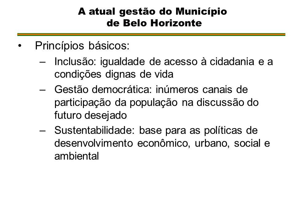 Princípios básicos: –Inclusão: igualdade de acesso à cidadania e a condições dignas de vida –Gestão democrática: inúmeros canais de participação da população na discussão do futuro desejado –Sustentabilidade: base para as políticas de desenvolvimento econômico, urbano, social e ambiental A atual gestão do Município de Belo Horizonte