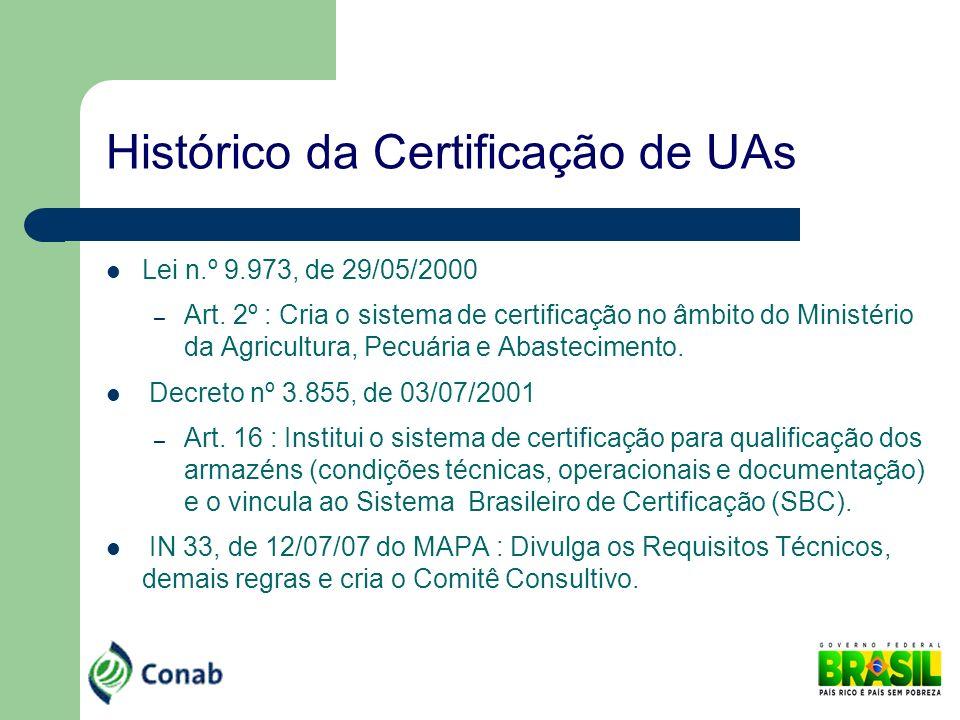 Histórico da Certificação de UAs Lei n.º 9.973, de 29/05/2000 – Art. 2º : Cria o sistema de certificação no âmbito do Ministério da Agricultura, Pecuá