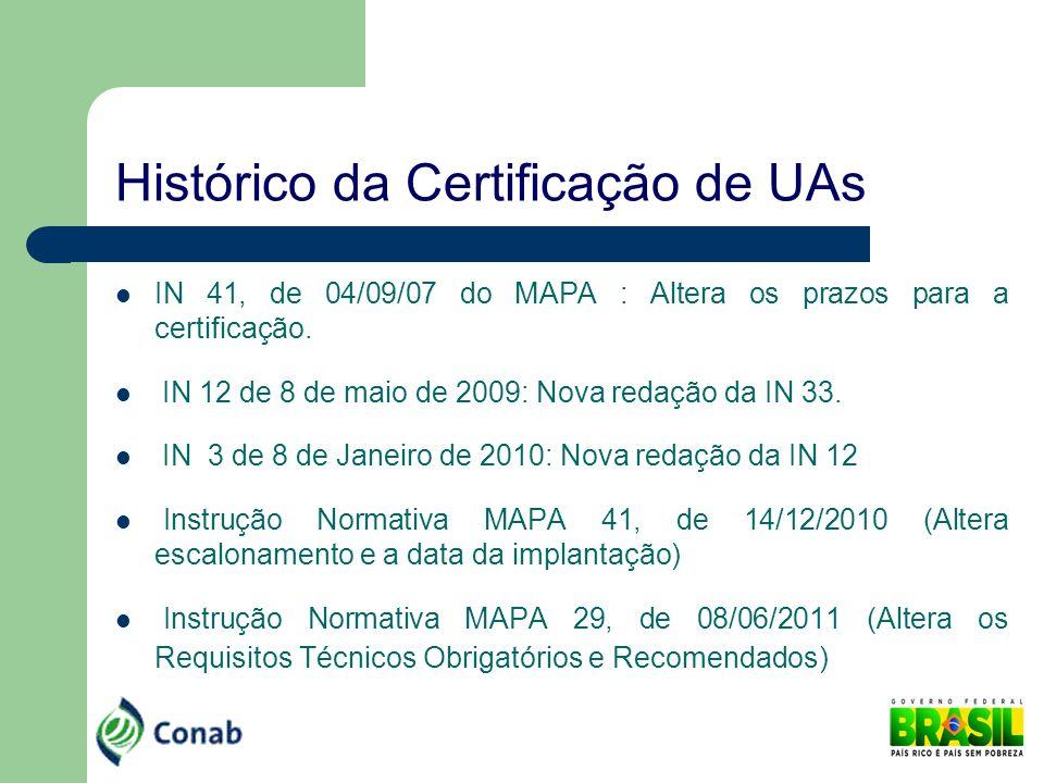 Histórico da Certificação de UAs IN 41, de 04/09/07 do MAPA : Altera os prazos para a certificação. IN 12 de 8 de maio de 2009: Nova redação da IN 33.