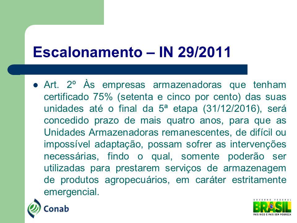 Escalonamento – IN 29/2011 Unidades Armazenadoras que tiverem até três CNPJs ou até três CDAs, com capacidade estática máxima total de 20.000 toneladas, dar-se-á da seguinte forma: N.º de CNPJ ou CDA Prazo 0131/12/2013 0231/12/201331/12/2015 0331/12/201331/12/201531/12/2017